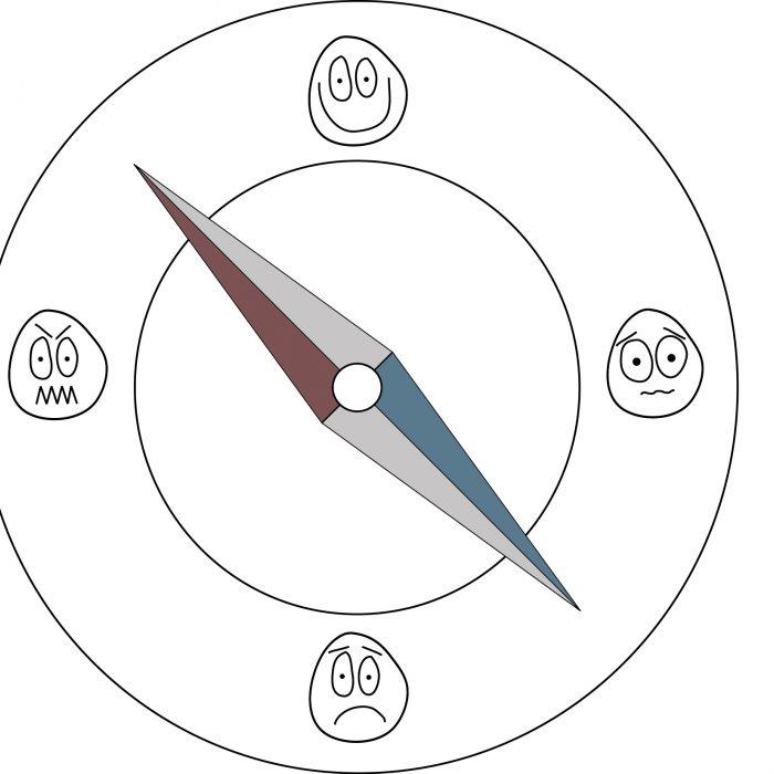 Kun Kompass